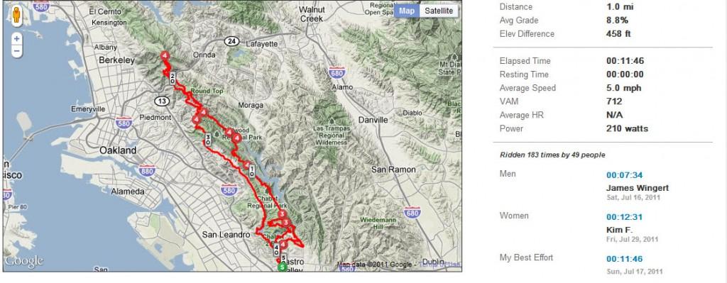 50 miler map